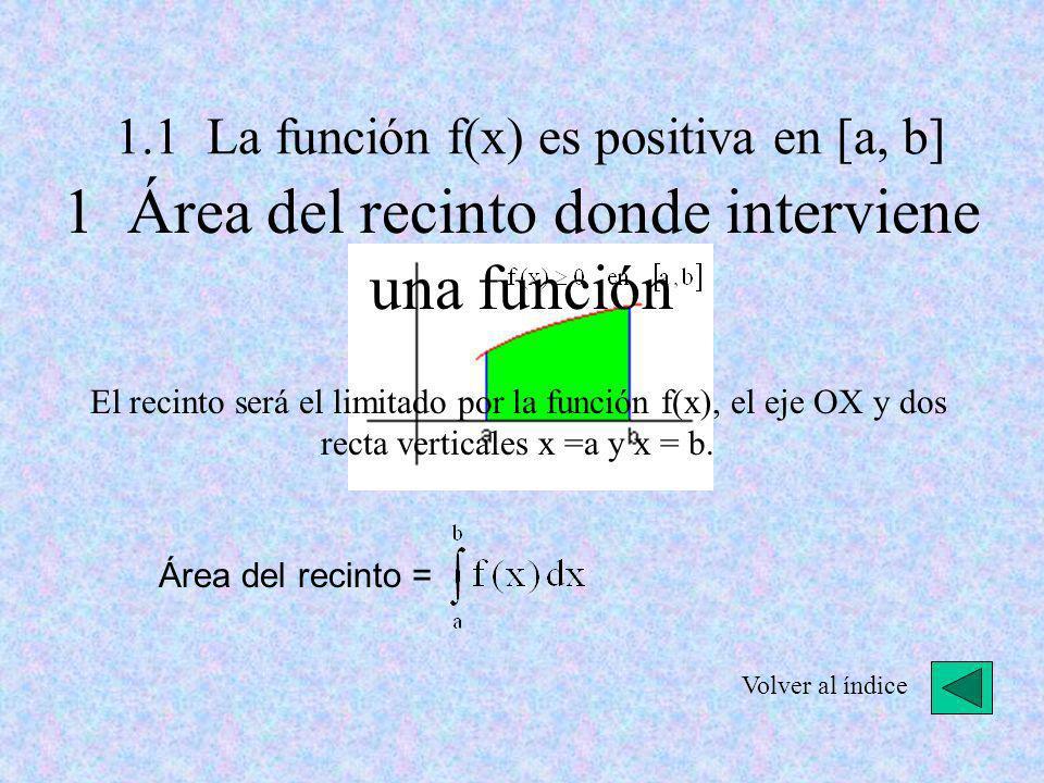 1.1 La función f(x) es positiva en [a, b]